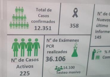358 vecinos y vecinas han perdido la vida por causa del coronavirus en Pudahuel